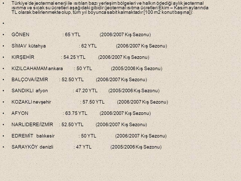 Türkiye'de jeotermal enerji ile ısıtılan bazı yerleşim bölgeleri ve halkın ödediği aylık jeotermal ısınma ve sıcak su ücretleri aşağıdaki gibidir (jeotermal ısıtma ücretleri Ekim – Kasım aylarında TL olarak belirlenmekte olup, tüm yıl boyunca sabit kalmaktadır [100 m2 konut başına]):